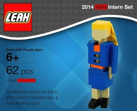 LEGO résumé