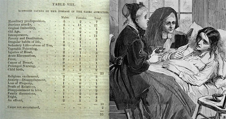 'Abuse of tea' and other strange reasons for admission to a Scottish insane asylum, 1847