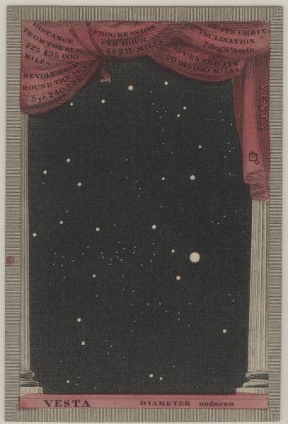 astronomiavesta