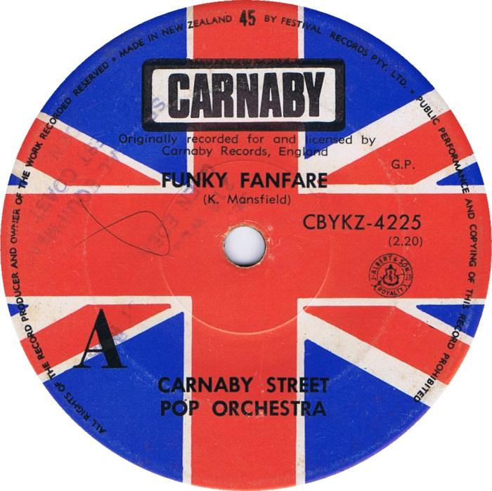 Funky Fanfare