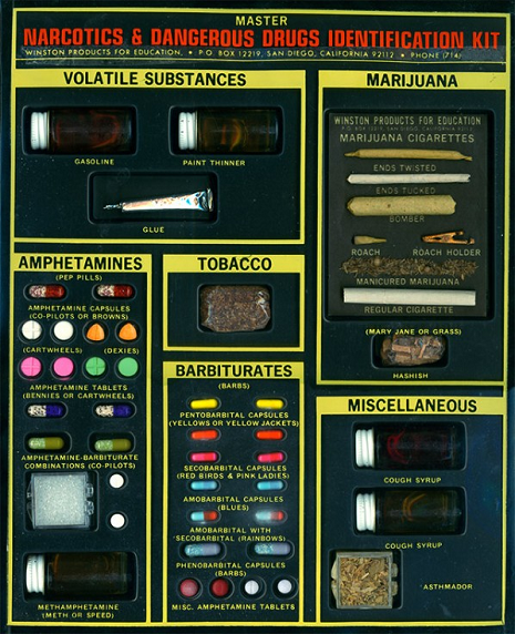 drug id kit