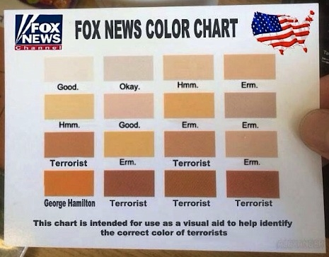 The Fox News Color Chart, apparently | Dangerous Minds