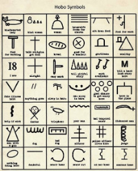 A Guide to Hobo Symbols